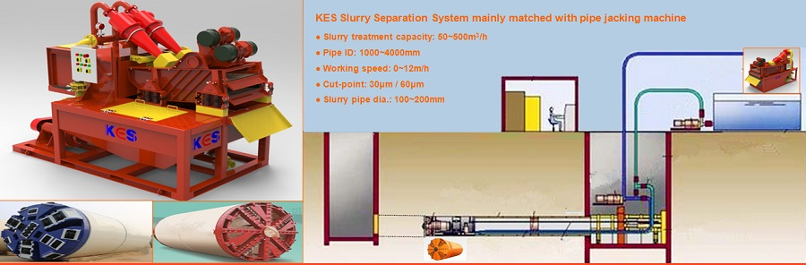 Application-KES Energy Equipment Manufacturing Hebei Co , Ltd